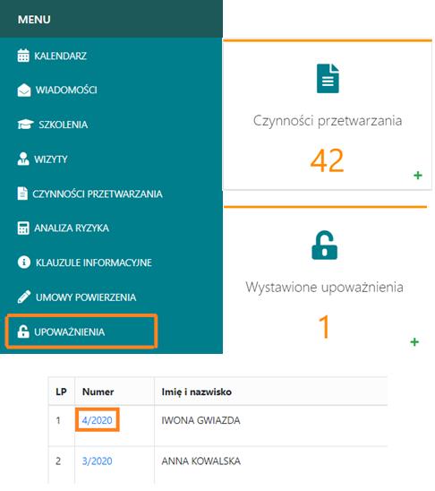 Opisuje prowadzone rejestry w CRM-EDPO