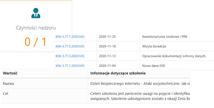 Nadzór IOD CRM-EDPO